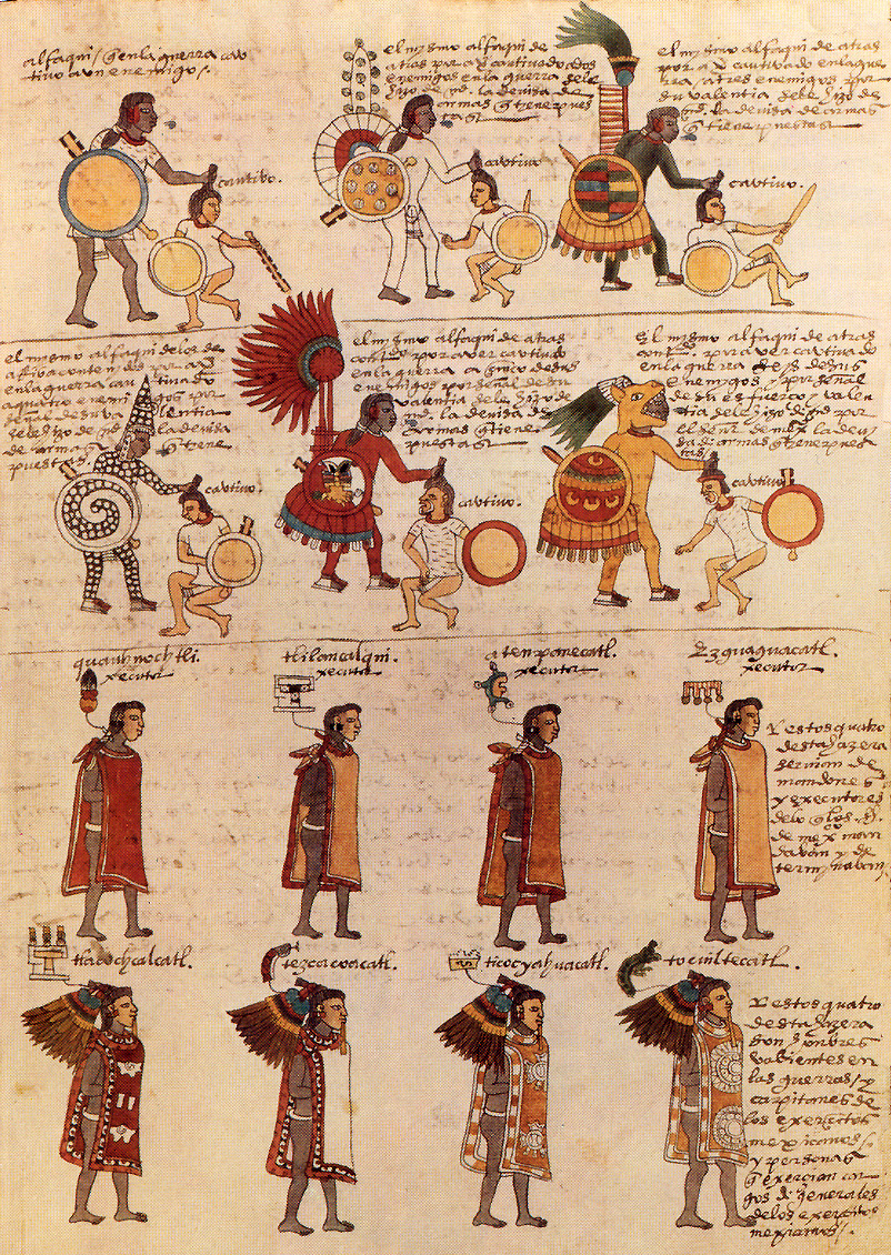 Aztec Codex Mendoza