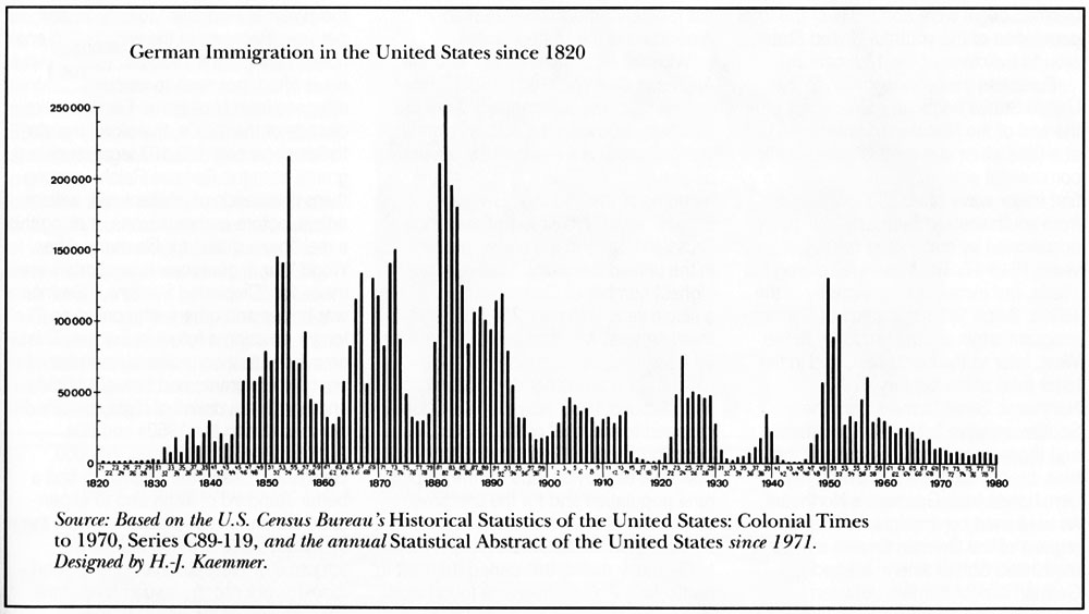 Immigrationunitedstates Clara German S